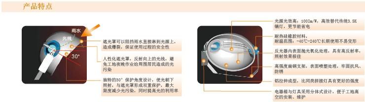 亚明ip65镇流器接线图