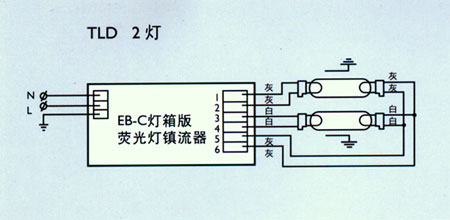 ng Box,飞利浦灯箱专用荧光灯电子镇流器EB C Lighting Box 飞利浦高清图片