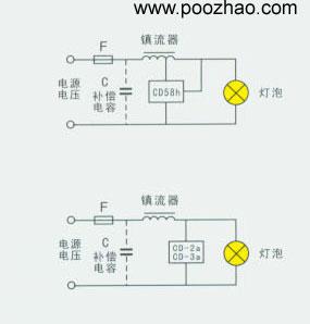 亚明高压钠灯镇流器(耐高温型)ng》亚明电感